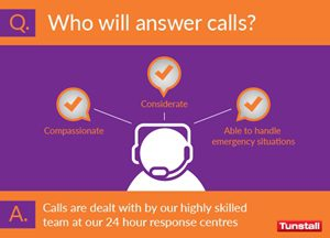 Who will answer calls?